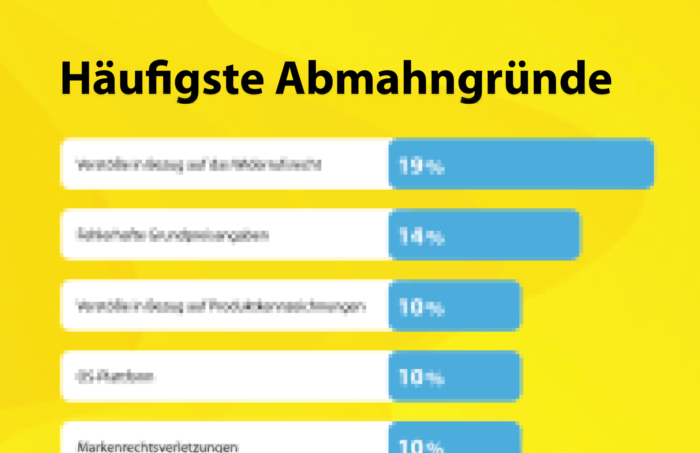Trusted Shops Abmahngründe